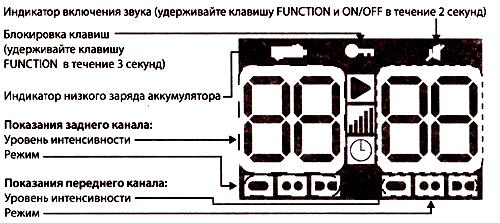 миостимулятор ab tronic x2 инструкция